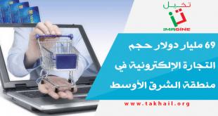 69 مليار دولار حجم التجارة الإلكترونية في منطقة الشرق الأوسط