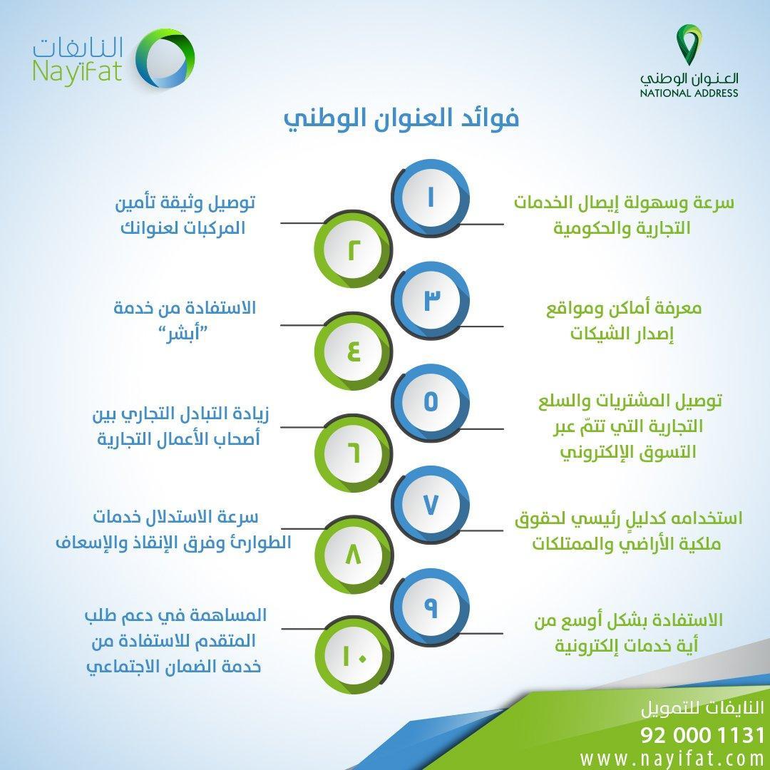طريقة تسجيل العنوان الوطني السعودي برقم الهوية وأهم مميزات التسجيل
