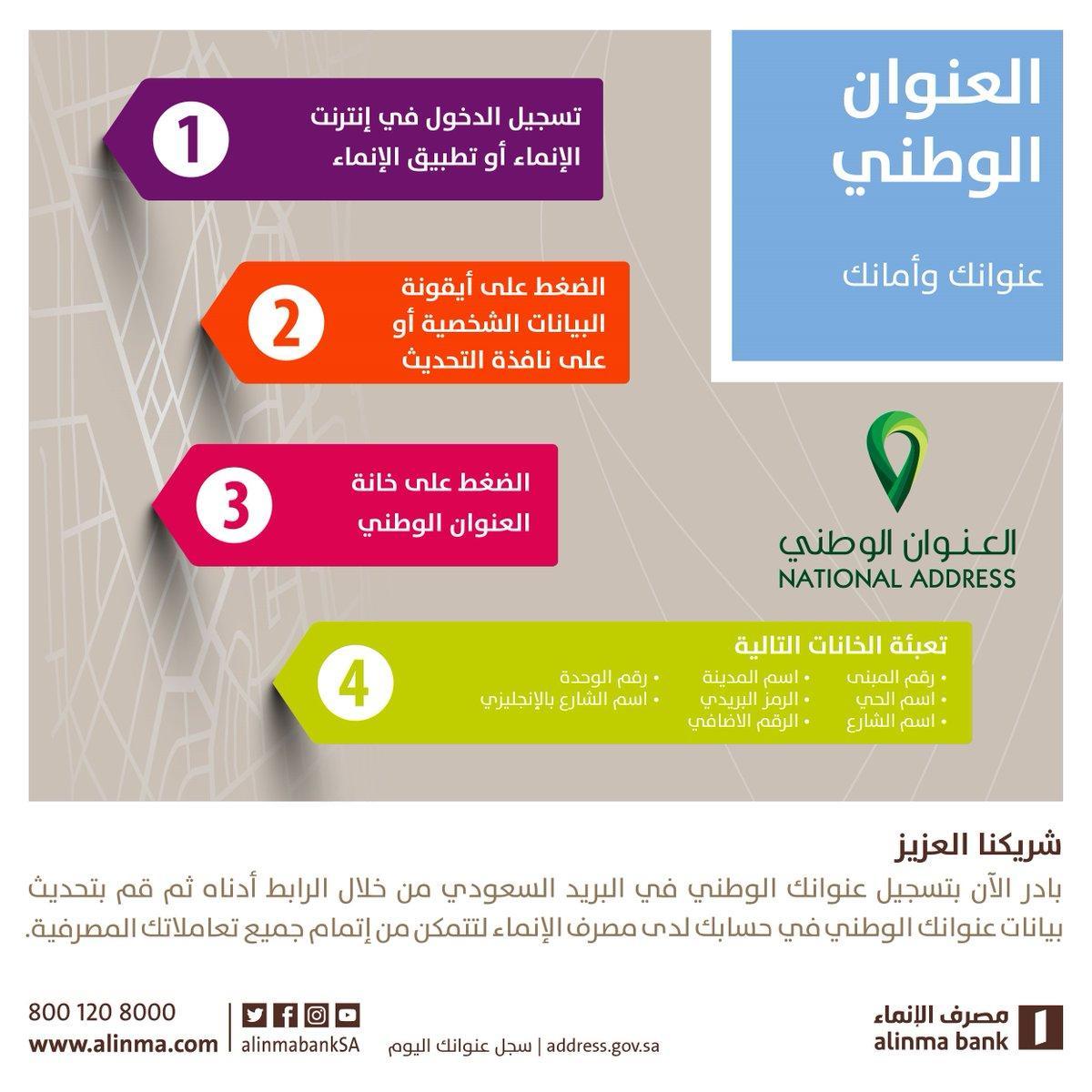 طريقة تسجيل العنوان الوطني السعودي برقم الهوية وأهم مميزات التسجيل3