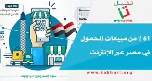 61 % من مبيعات المحمول في مصر عبر الإنترنت